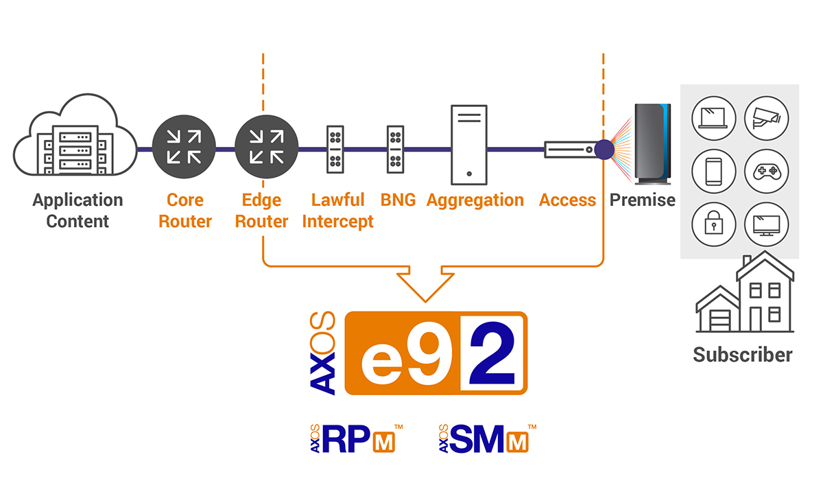 rpm_e9-2_verizon_diagram