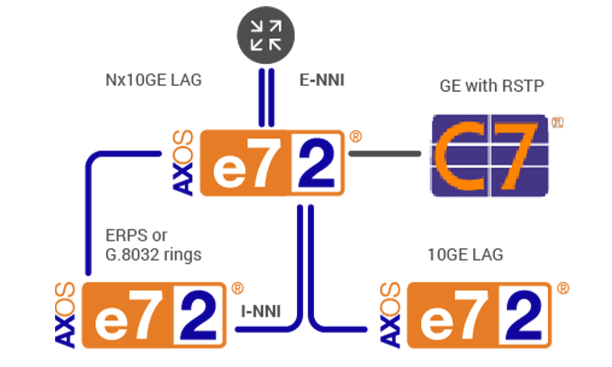 agg_e7_diagram